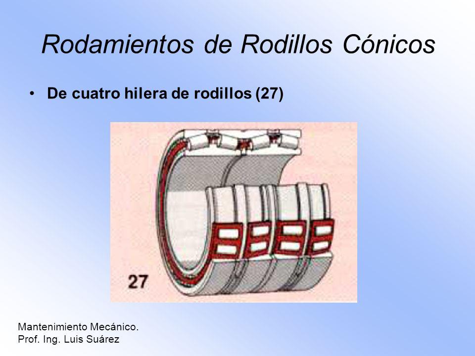 Rodamientos de Rodillos Cónicos De cuatro hilera de rodillos (27) Mantenimiento Mecánico. Prof. Ing. Luis Suárez