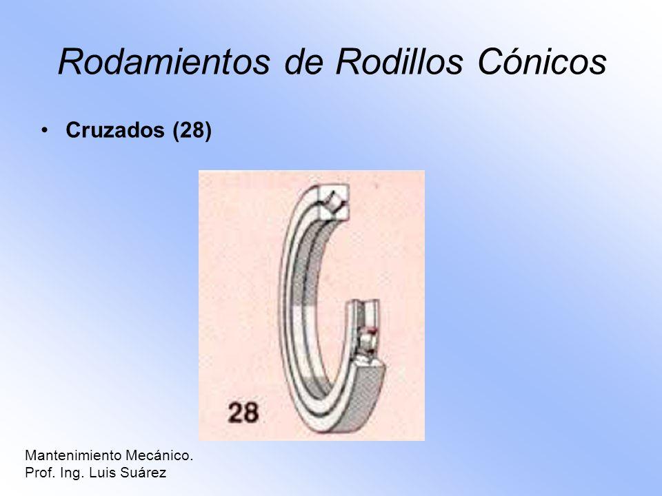 Rodamientos de Rodillos Cónicos Cruzados (28) Mantenimiento Mecánico. Prof. Ing. Luis Suárez