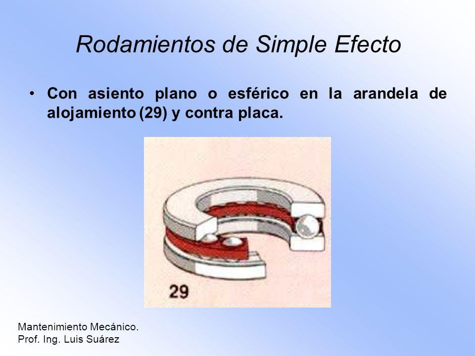 Rodamientos de Simple Efecto Con asiento plano o esférico en la arandela de alojamiento (29) y contra placa. Mantenimiento Mecánico. Prof. Ing. Luis S