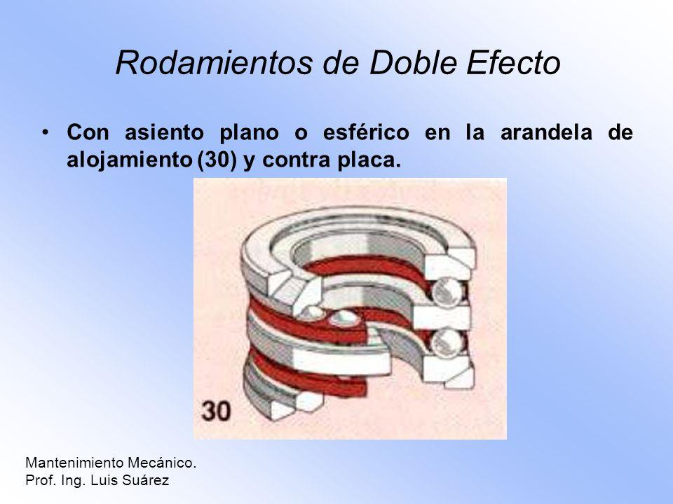 Rodamientos de Doble Efecto Con asiento plano o esférico en la arandela de alojamiento (30) y contra placa. Mantenimiento Mecánico. Prof. Ing. Luis Su