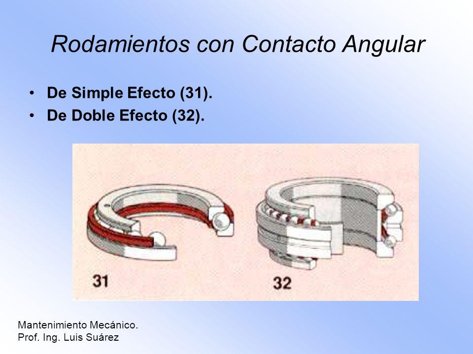 Rodamientos con Contacto Angular De Simple Efecto (31). De Doble Efecto (32). Mantenimiento Mecánico. Prof. Ing. Luis Suárez