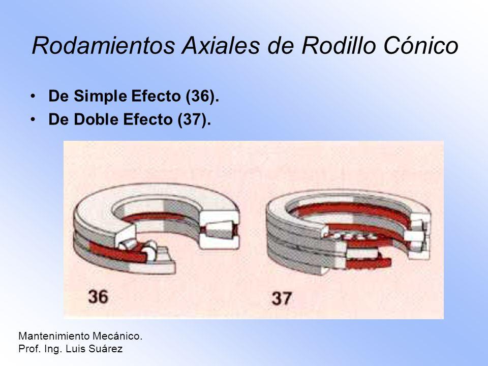 Rodamientos Axiales de Rodillo Cónico De Simple Efecto (36). De Doble Efecto (37). Mantenimiento Mecánico. Prof. Ing. Luis Suárez