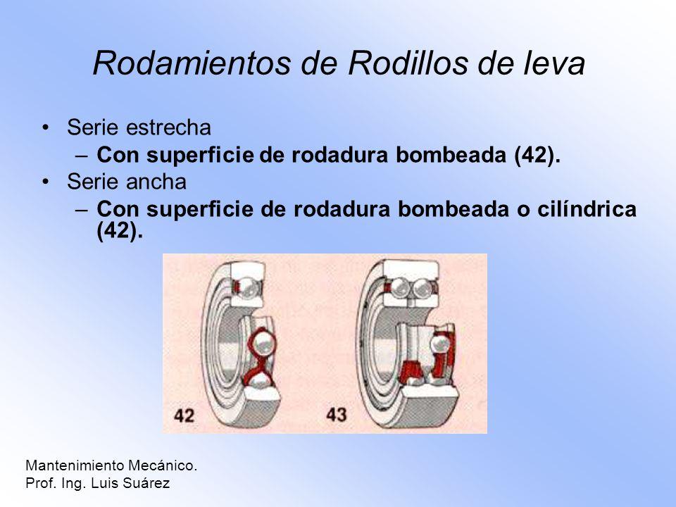 Rodamientos de Rodillos de leva Serie estrecha –Con superficie de rodadura bombeada (42). Serie ancha –Con superficie de rodadura bombeada o cilíndric