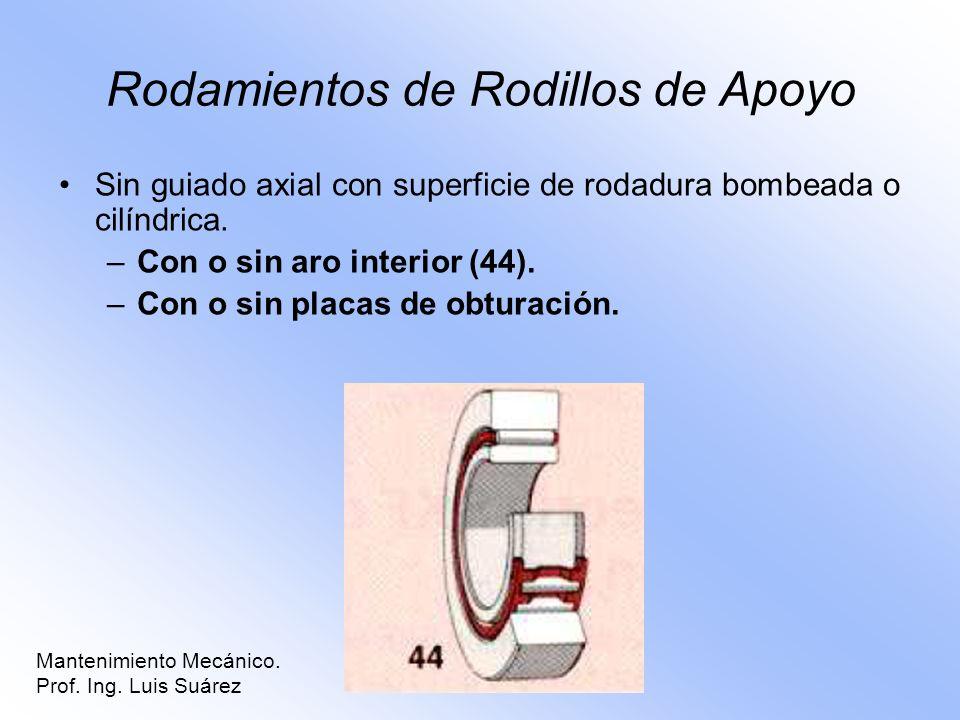 Rodamientos de Rodillos de Apoyo Sin guiado axial con superficie de rodadura bombeada o cilíndrica. –Con o sin aro interior (44). –Con o sin placas de