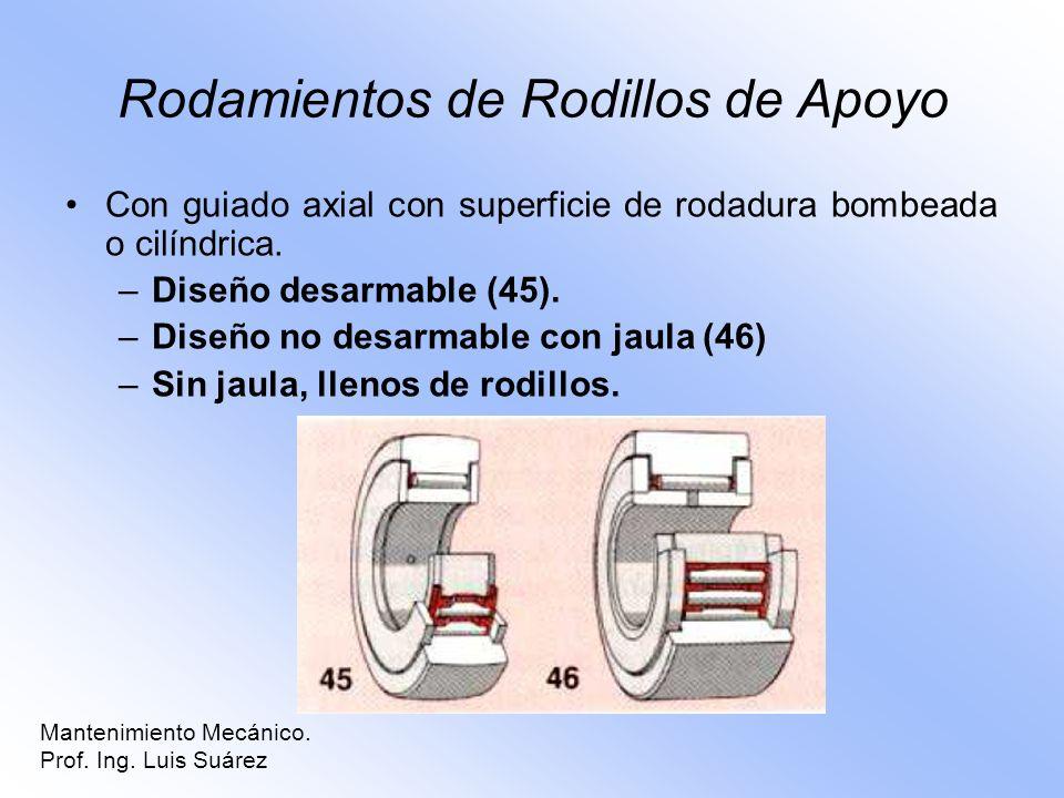 Rodamientos de Rodillos de Apoyo Con guiado axial con superficie de rodadura bombeada o cilíndrica. –Diseño desarmable (45). –Diseño no desarmable con