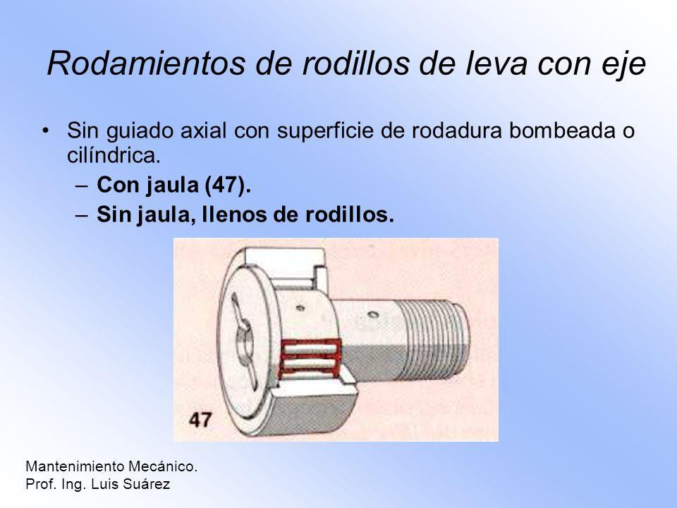 Rodamientos de rodillos de leva con eje Sin guiado axial con superficie de rodadura bombeada o cilíndrica. –Con jaula (47). –Sin jaula, llenos de rodi