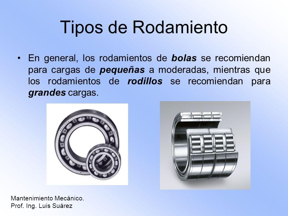 Tipos de Rodamiento En general, los rodamientos de bolas se recomiendan para cargas de pequeñas a moderadas, mientras que los rodamientos de rodillos