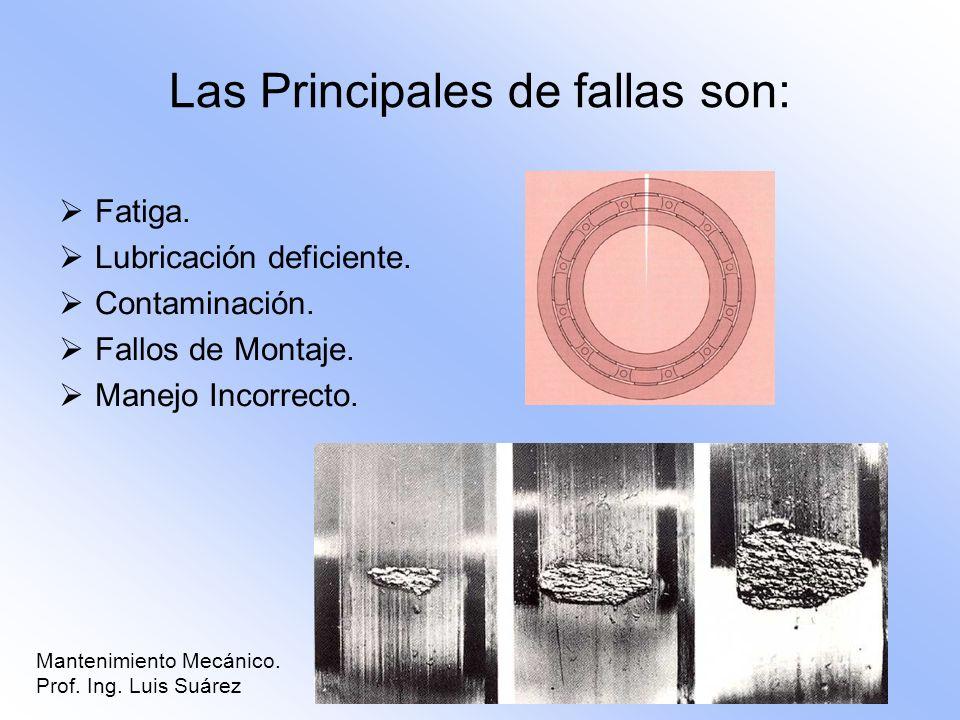 Mantenimiento Mecánico. Prof. Ing. Luis Suárez Fatiga. Lubricación deficiente. Contaminación. Fallos de Montaje. Manejo Incorrecto. Las Principales de