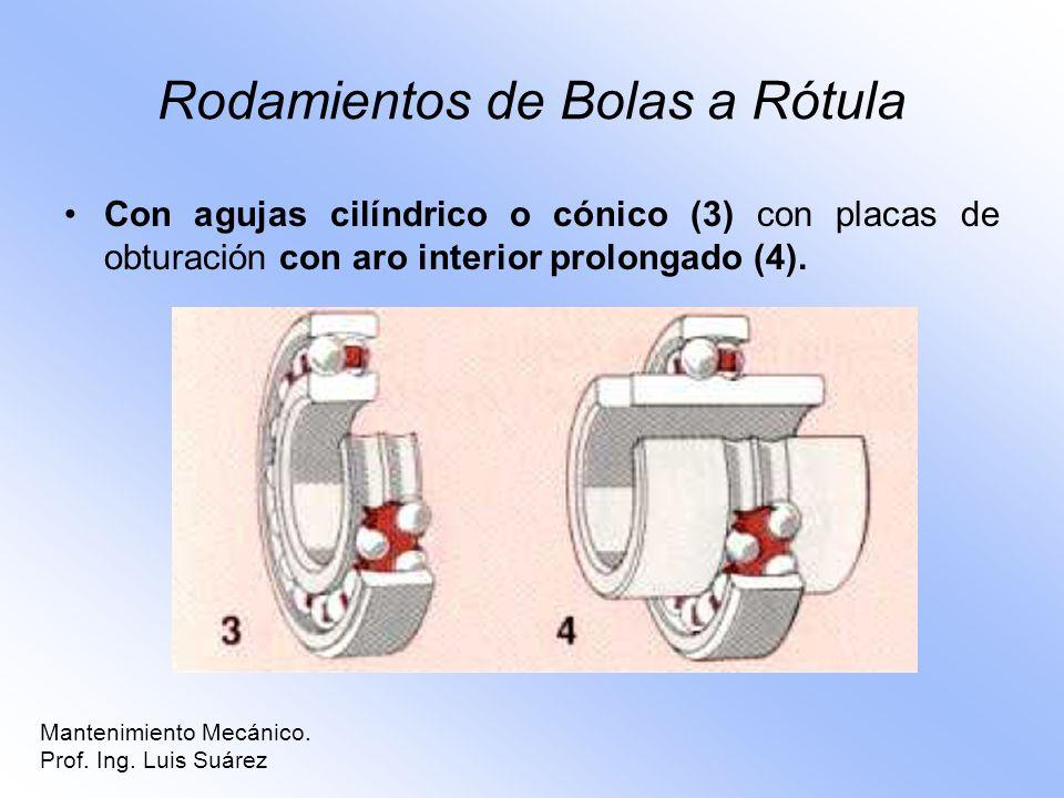 Rodamientos de Bolas a Rótula Con agujas cilíndrico o cónico (3) con placas de obturación con aro interior prolongado (4). Mantenimiento Mecánico. Pro