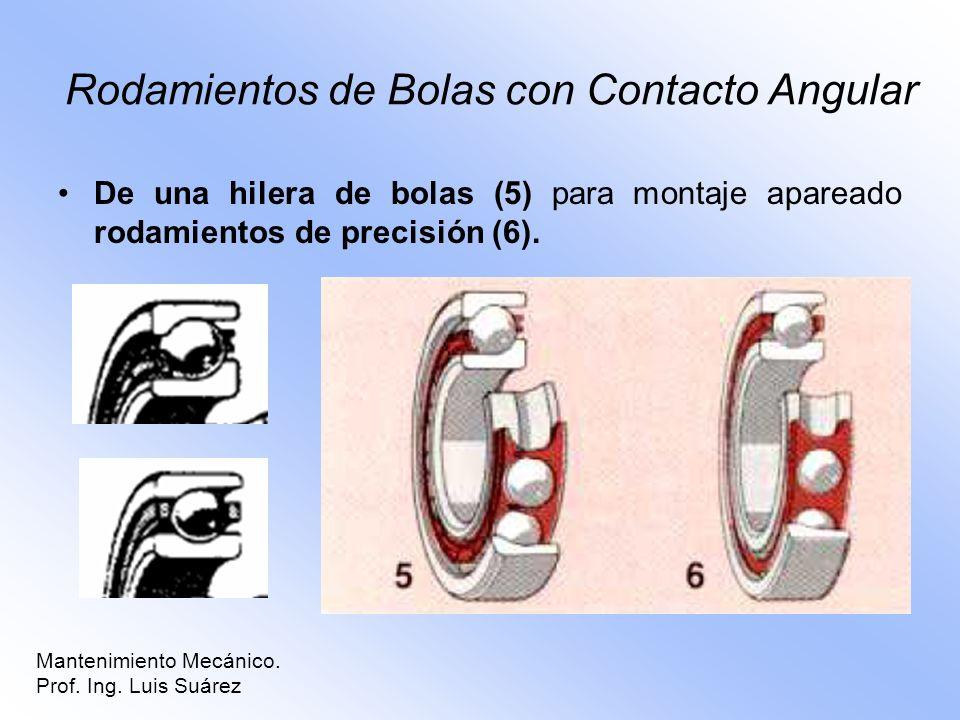 Rodamientos de Bolas con Contacto Angular De una hilera de bolas (5) para montaje apareado rodamientos de precisión (6). Mantenimiento Mecánico. Prof.