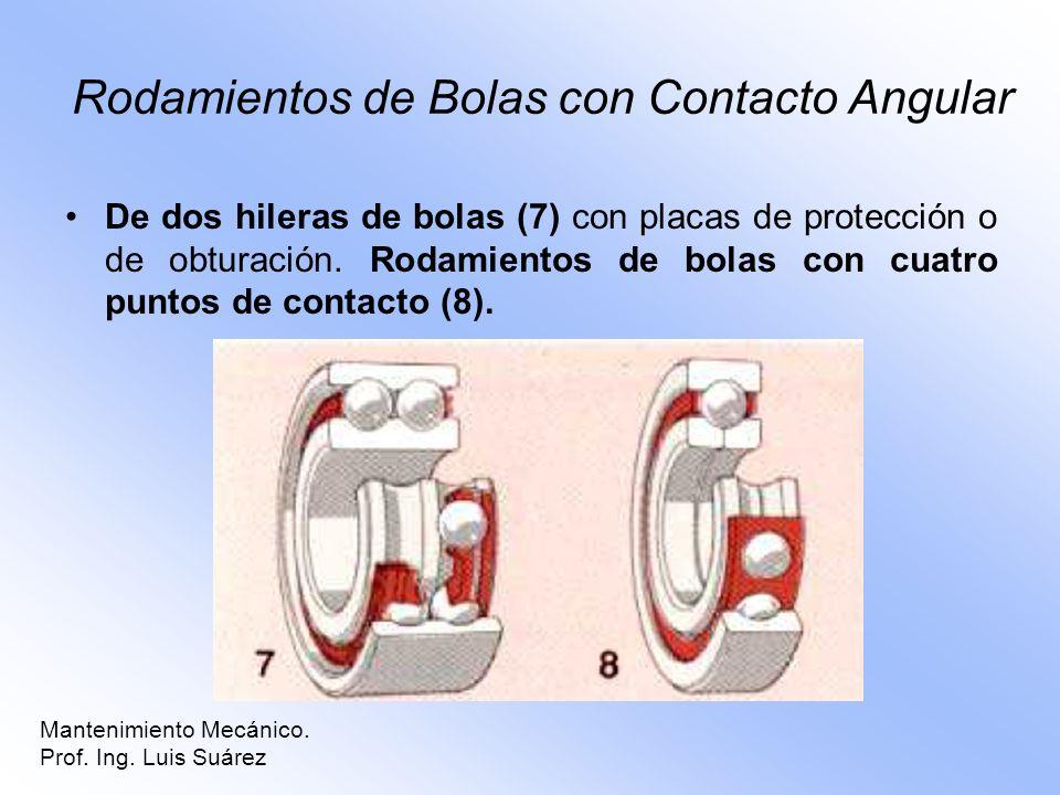 Rodamientos de Bolas con Contacto Angular De dos hileras de bolas (7) con placas de protección o de obturación. Rodamientos de bolas con cuatro puntos