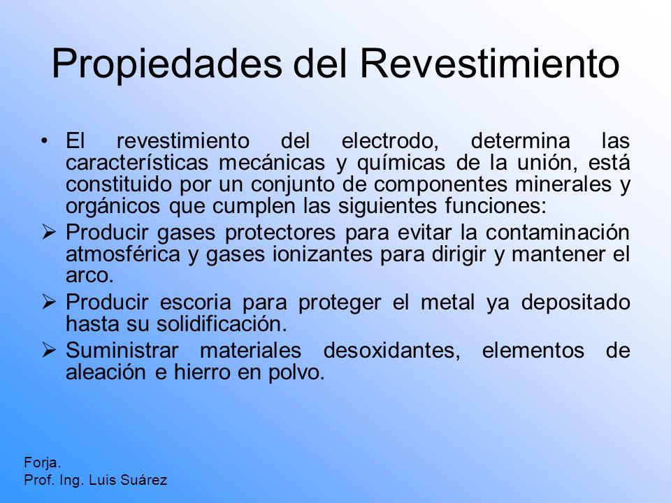 El revestimiento del electrodo, determina las características mecánicas y químicas de la unión, está constituido por un conjunto de componentes minera