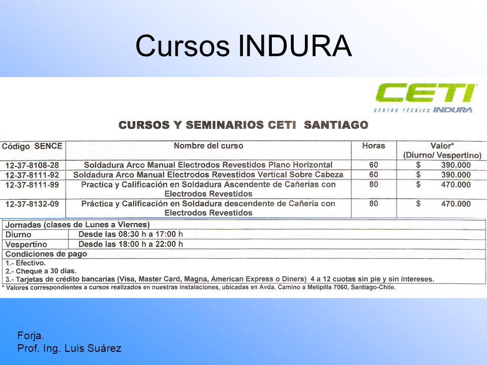 Cursos INDURA Forja. Prof. Ing. Luis Suárez