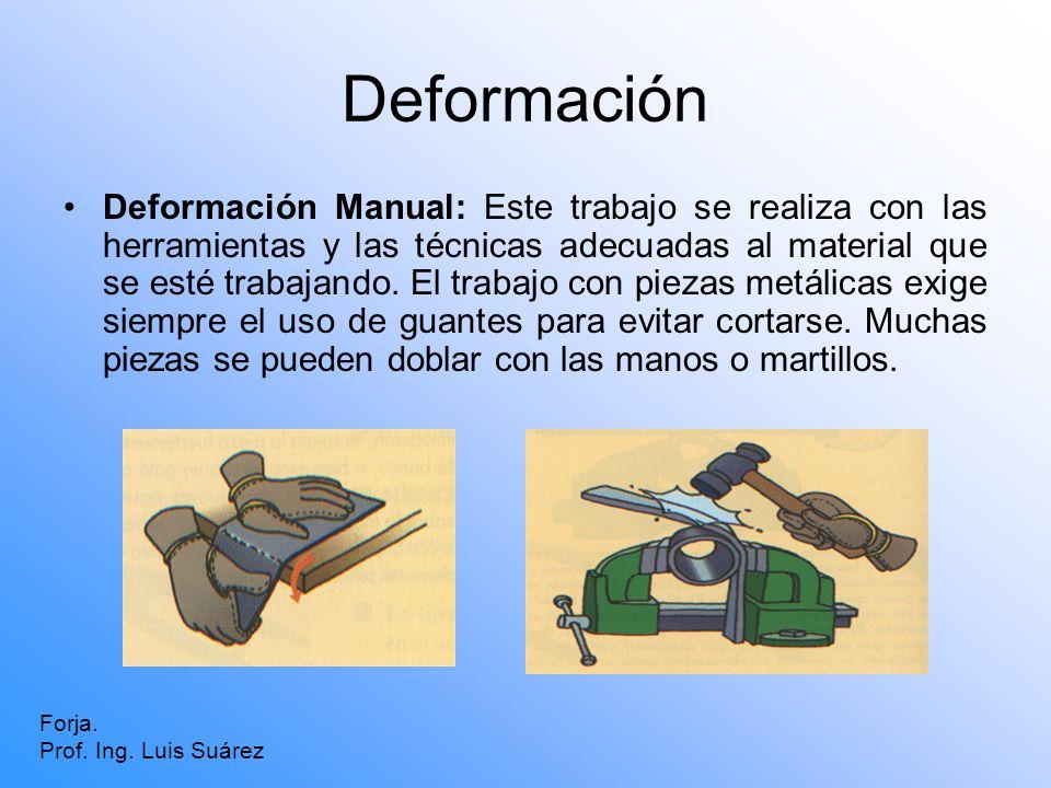 Deformación Deformación Manual: Este trabajo se realiza con las herramientas y las técnicas adecuadas al material que se esté trabajando. El trabajo c