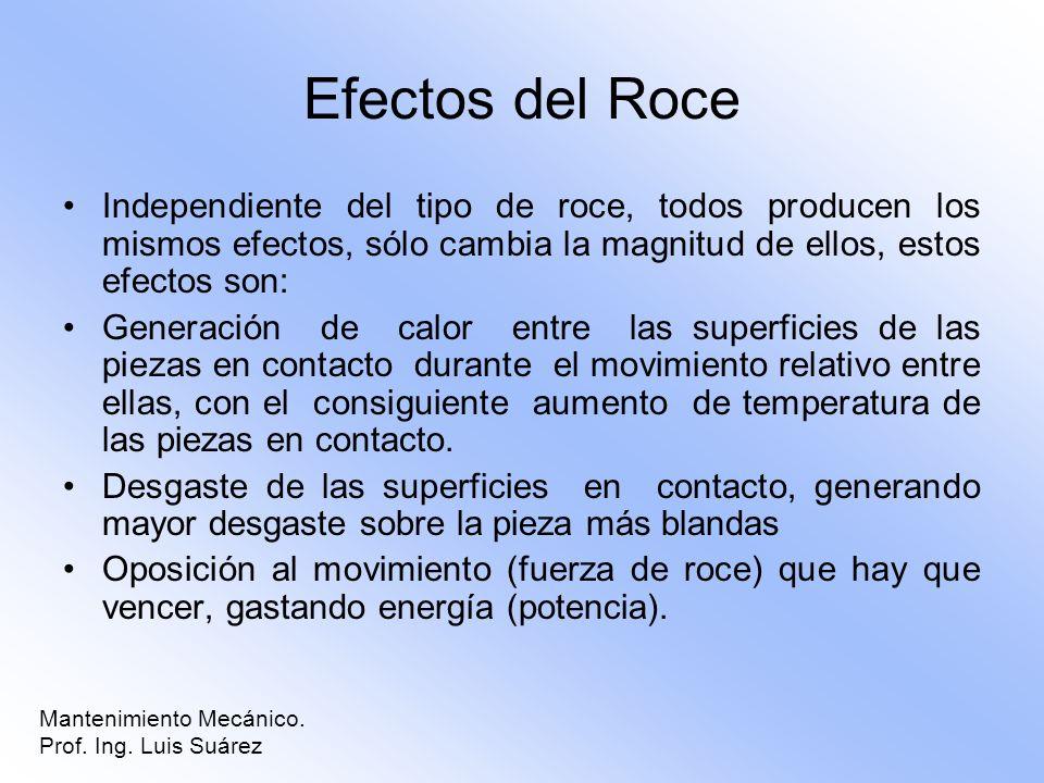 Efectos del Roce Independiente del tipo de roce, todos producen los mismos efectos, sólo cambia la magnitud de ellos, estos efectos son: Generación de