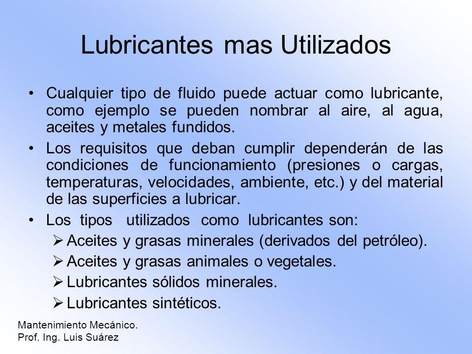 Lubricantes mas Utilizados Cualquier tipo de fluido puede actuar como lubricante, como ejemplo se pueden nombrar al aire, al agua, aceites y metales f