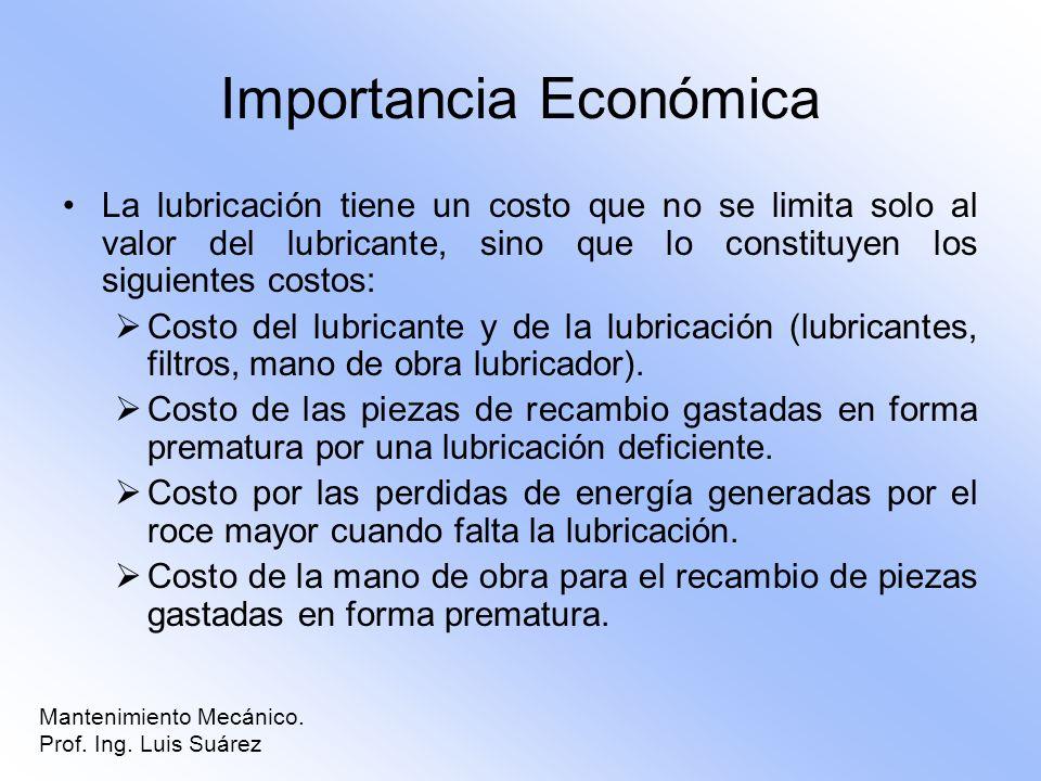 Importancia Económica La lubricación tiene un costo que no se limita solo al valor del lubricante, sino que lo constituyen los siguientes costos: Cost