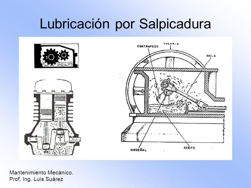 Mantenimiento Mecánico. Prof. Ing. Luis Suárez Lubricación por Salpicadura