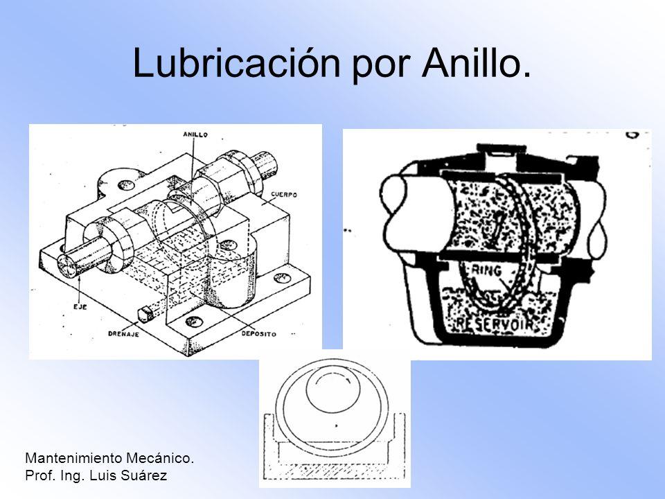 Mantenimiento Mecánico. Prof. Ing. Luis Suárez Lubricación por Anillo.