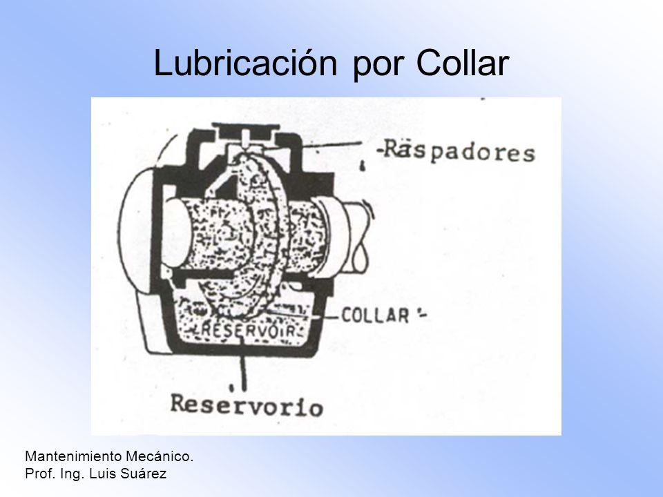 Mantenimiento Mecánico. Prof. Ing. Luis Suárez Lubricación por Collar