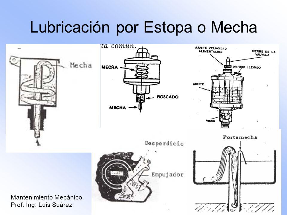 Mantenimiento Mecánico. Prof. Ing. Luis Suárez Lubricación por Estopa o Mecha