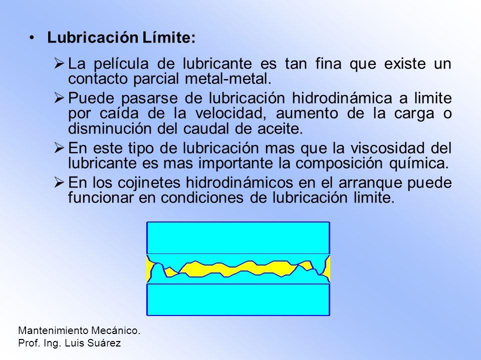 Lubricación Límite: La película de lubricante es tan fina que existe un contacto parcial metal-metal. Puede pasarse de lubricación hidrodinámica a lim