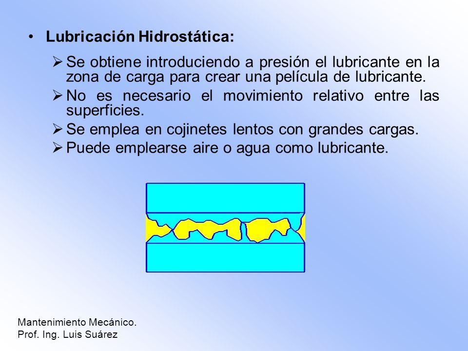 Mantenimiento Mecánico. Prof. Ing. Luis Suárez Lubricación Hidrostática: Se obtiene introduciendo a presión el lubricante en la zona de carga para cre