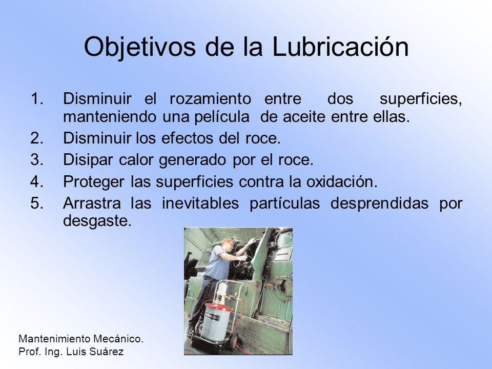 Mantenimiento Mecánico. Prof. Ing. Luis Suárez Lubricación por Goteo
