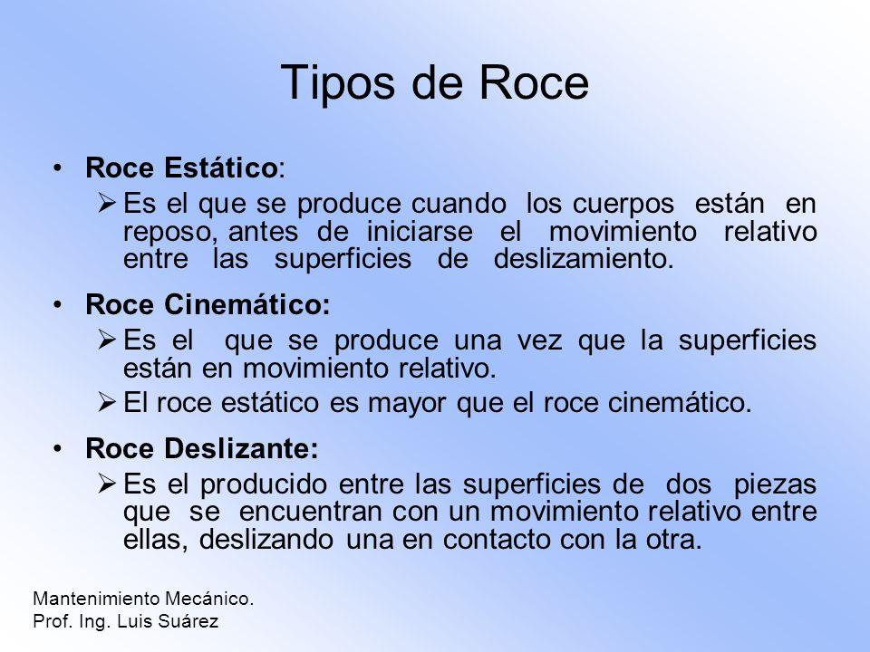 Tipos de Roce Roce Estático: Es el que se produce cuando los cuerpos están en reposo, antes de iniciarse el movimiento relativo entre las superficies