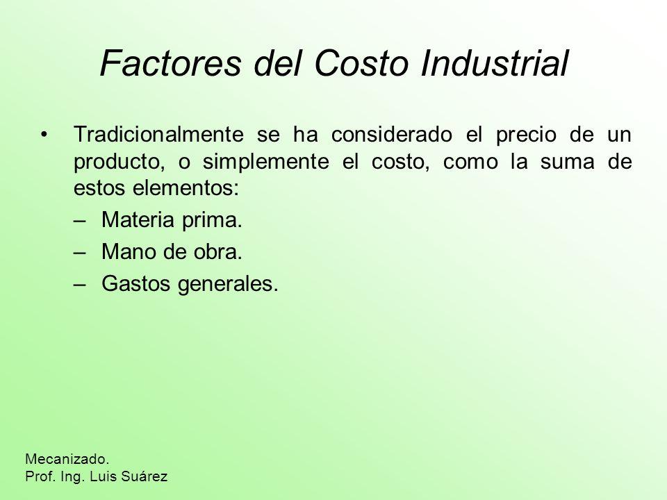 Factores del Costo Industrial Tradicionalmente se ha considerado el precio de un producto, o simplemente el costo, como la suma de estos elementos: –Materia prima.