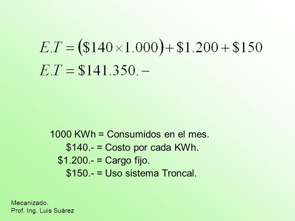 1000 KWh = Consumidos en el mes.$140.- = Costo por cada KWh.