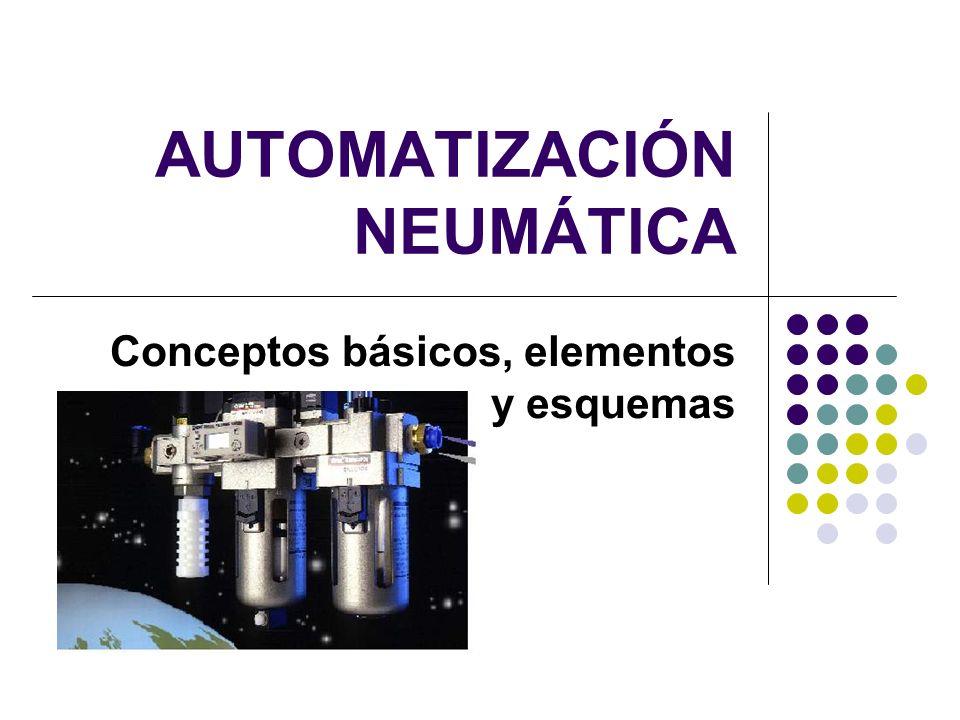 AUTOMATIZACIÓN NEUMÁTICA Conceptos básicos, elementos y esquemas