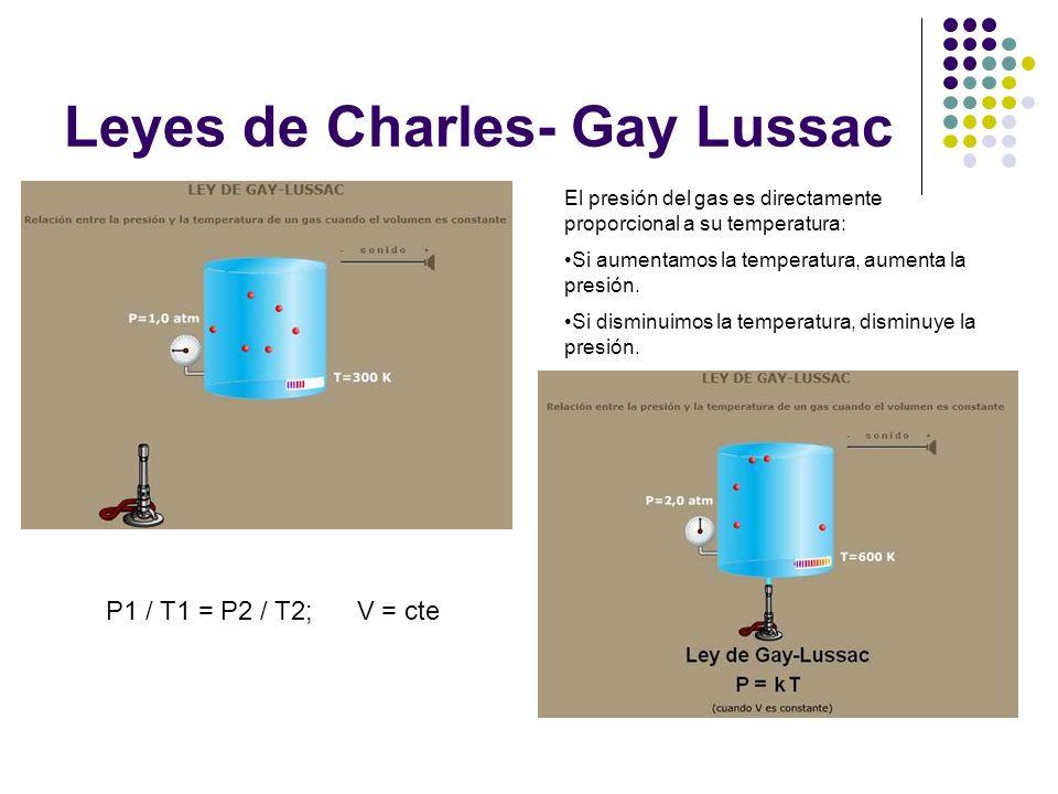 Leyes de Charles- Gay Lussac El presión del gas es directamente proporcional a su temperatura: Si aumentamos la temperatura, aumenta la presión. Si di