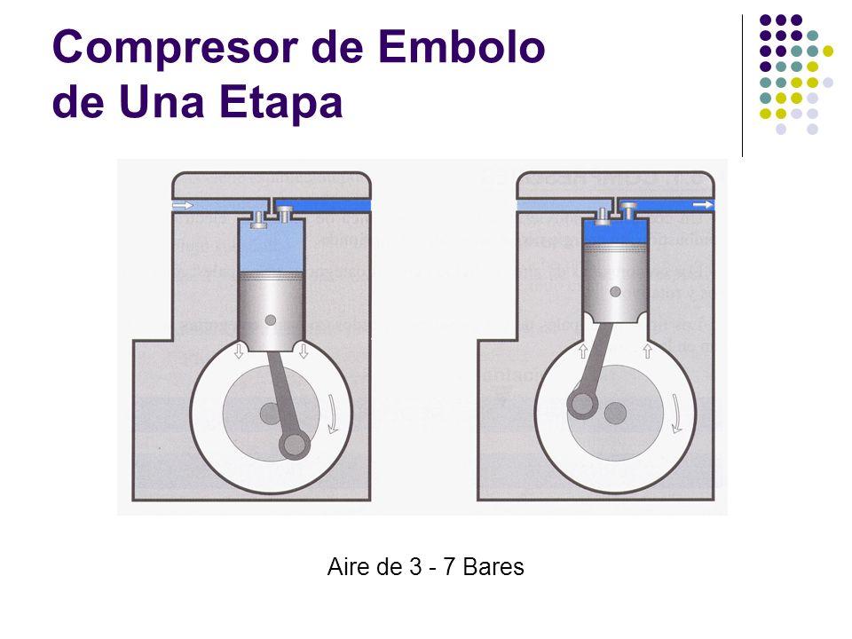 Compresor de Embolo de Una Etapa Aire de 3 - 7 Bares