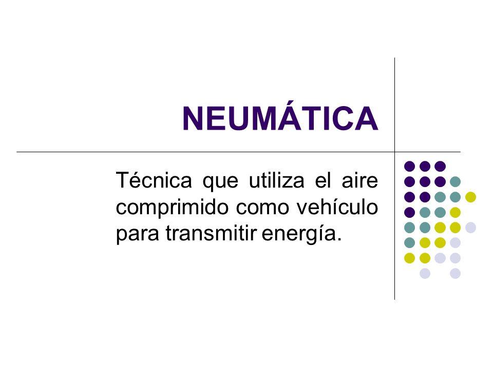 NEUMÁTICA Técnica que utiliza el aire comprimido como vehículo para transmitir energía.