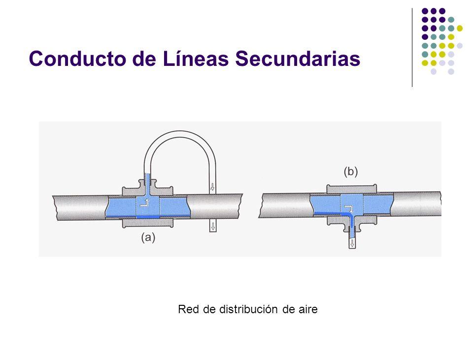 Conducto de Líneas Secundarias Red de distribución de aire