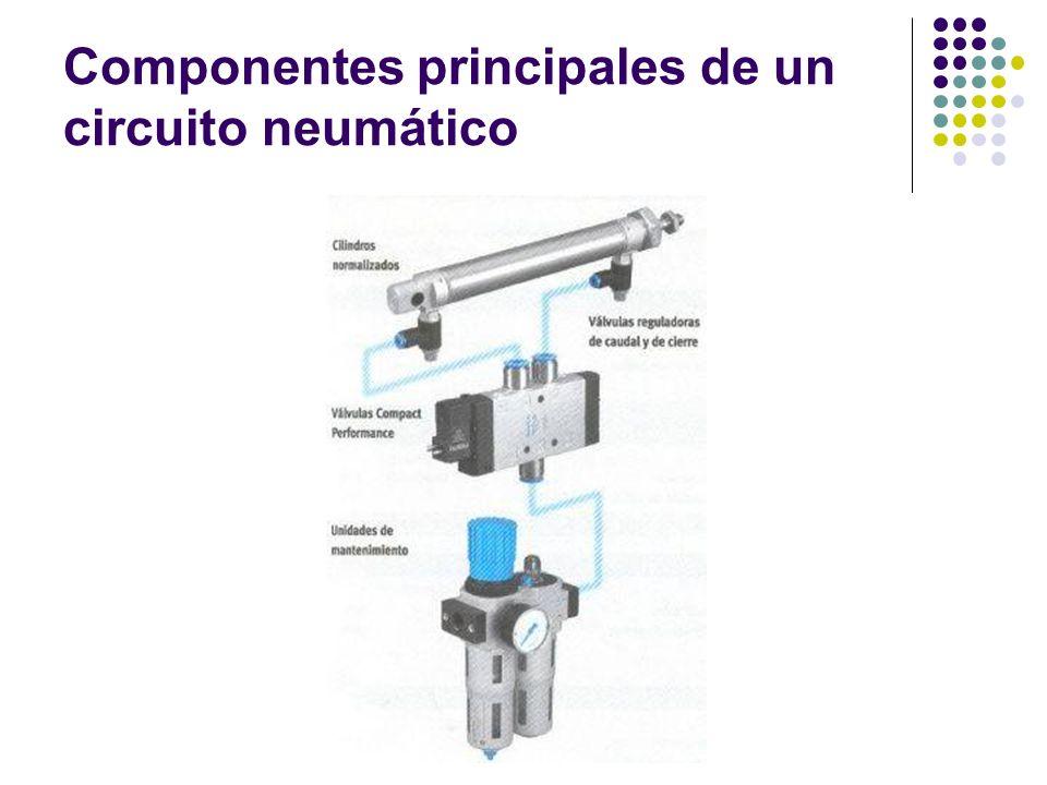 Componentes principales de un circuito neumático