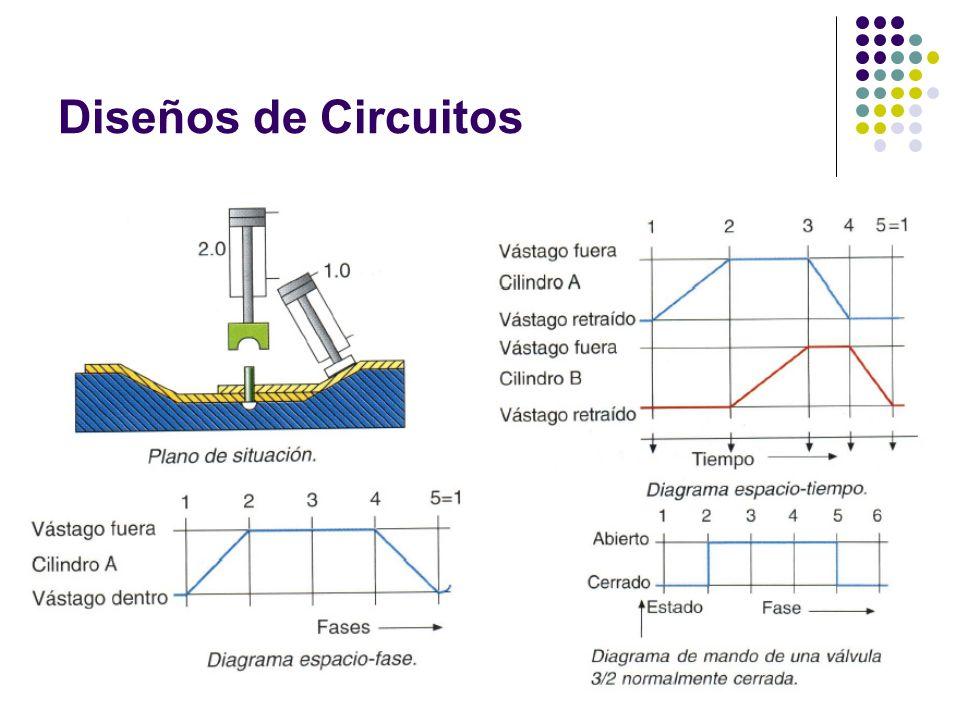 Diseños de Circuitos