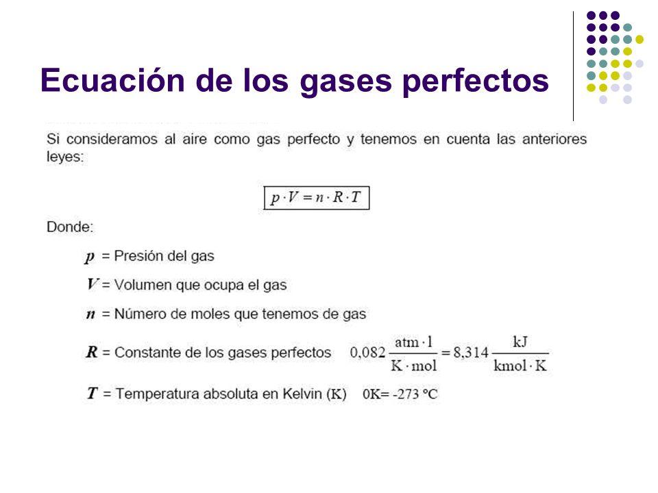 Ley de Boyle -Mariotte El volumen es inversamente proporcional a la presión: Si la presión aumenta, el volumen disminuye.