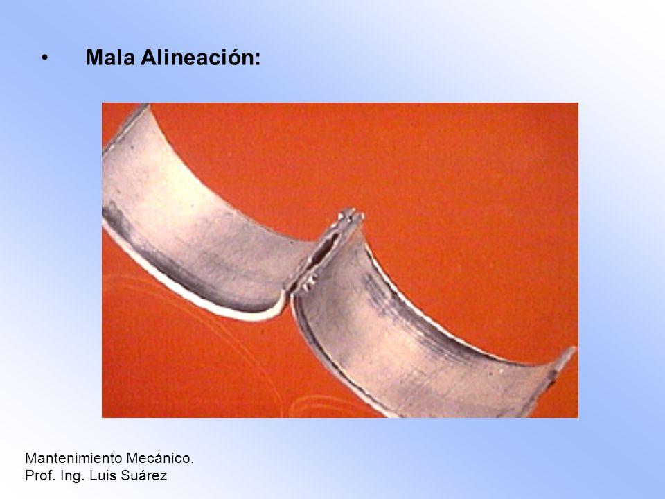 Mala Alineación: Mantenimiento Mecánico. Prof. Ing. Luis Suárez