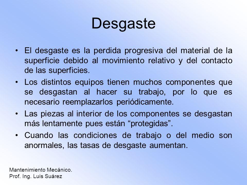 Desgaste El desgaste es la perdida progresiva del material de la superficie debido al movimiento relativo y del contacto de las superficies. Los disti