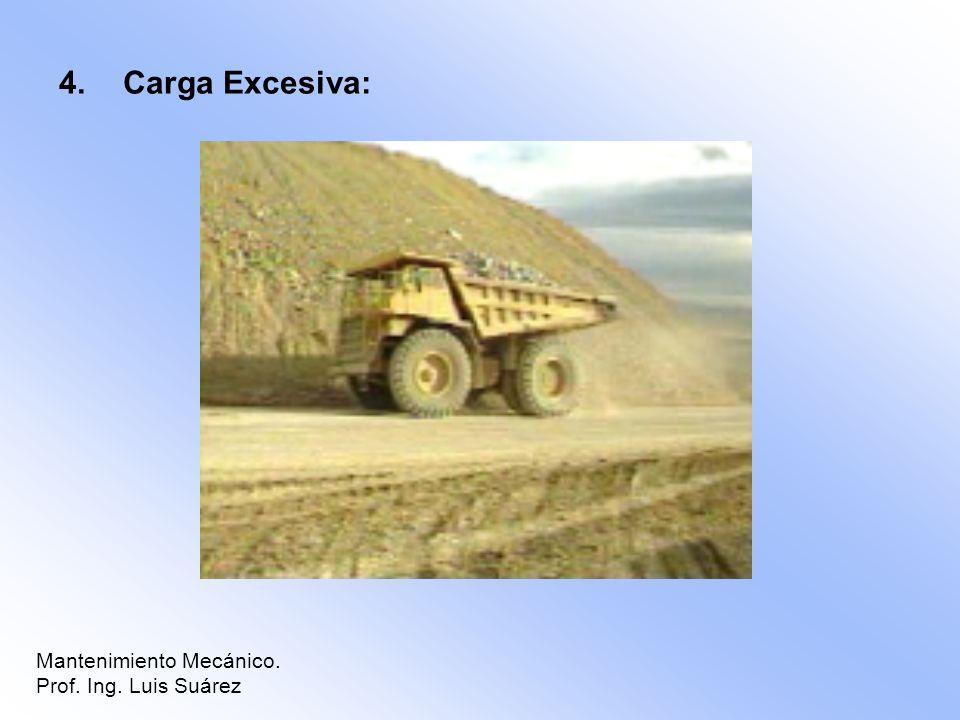 4.Carga Excesiva: Mantenimiento Mecánico. Prof. Ing. Luis Suárez