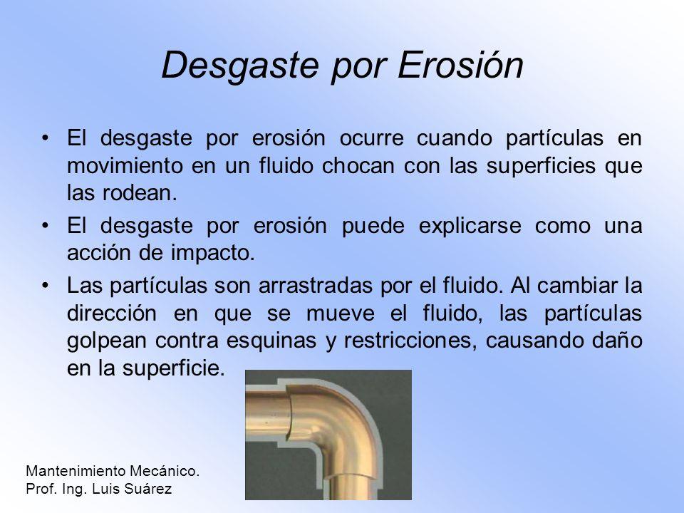 Desgaste por Erosión El desgaste por erosión ocurre cuando partículas en movimiento en un fluido chocan con las superficies que las rodean. El desgast