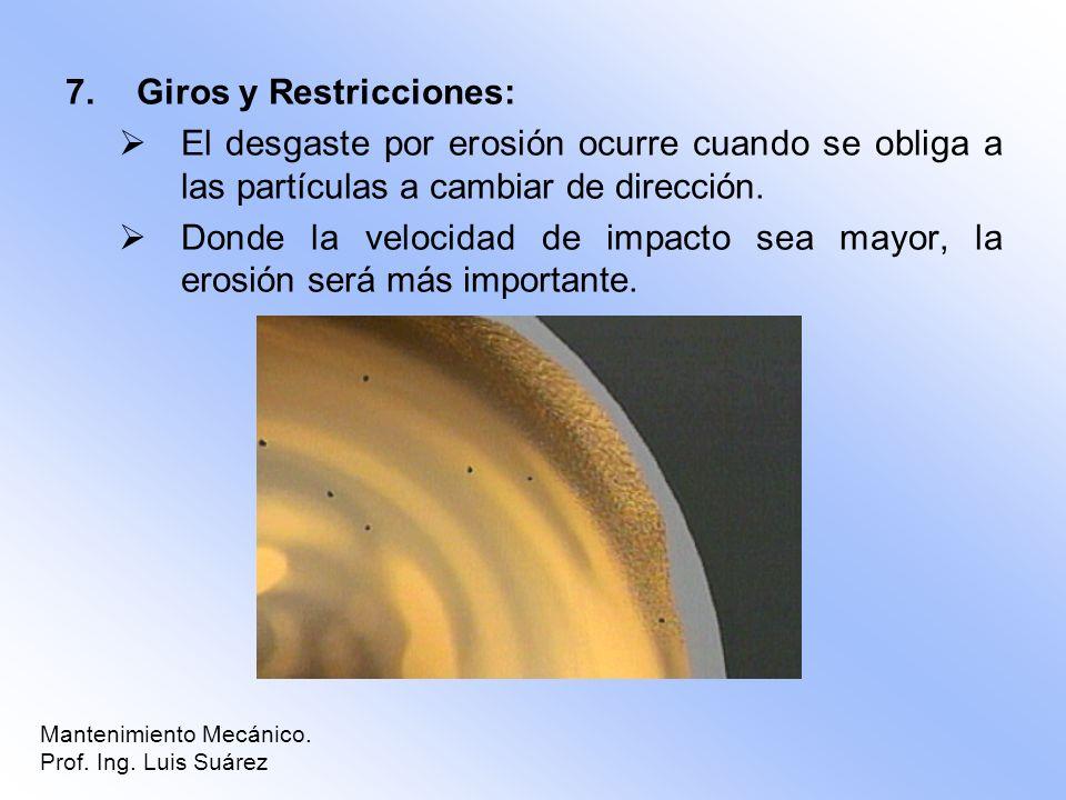 7.Giros y Restricciones: El desgaste por erosión ocurre cuando se obliga a las partículas a cambiar de dirección. Donde la velocidad de impacto sea ma