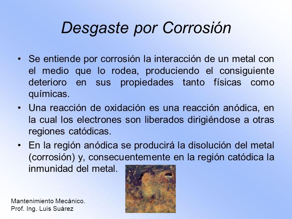 Desgaste por Corrosión Se entiende por corrosión la interacción de un metal con el medio que lo rodea, produciendo el consiguiente deterioro en sus pr