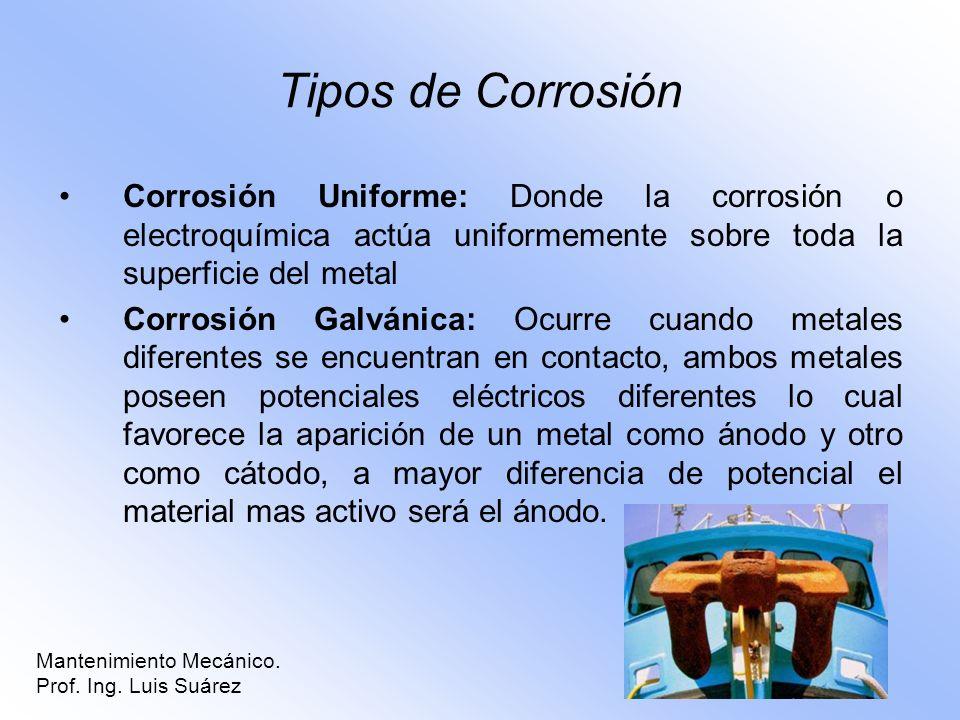 Tipos de Corrosión Corrosión Uniforme: Donde la corrosión o electroquímica actúa uniformemente sobre toda la superficie del metal Corrosión Galvánica: