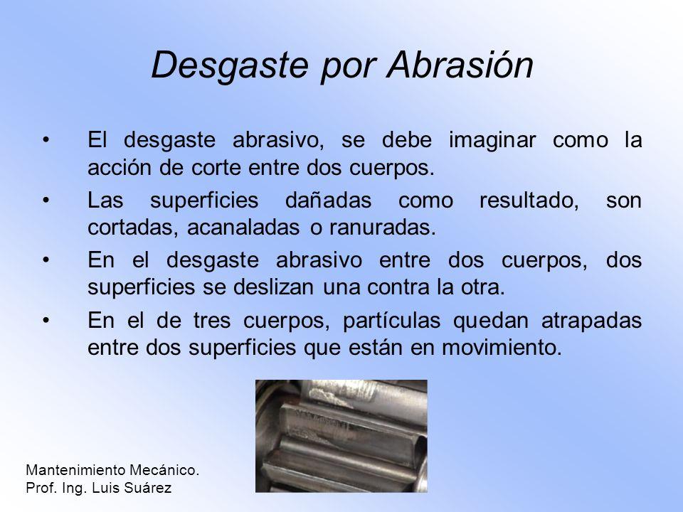 Desgaste por Abrasión El desgaste abrasivo, se debe imaginar como la acción de corte entre dos cuerpos. Las superficies dañadas como resultado, son co