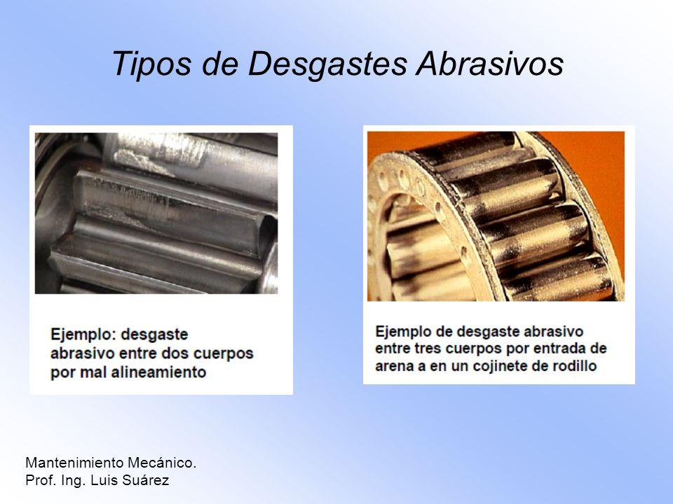 Tipos de Desgastes Abrasivos Mantenimiento Mecánico. Prof. Ing. Luis Suárez
