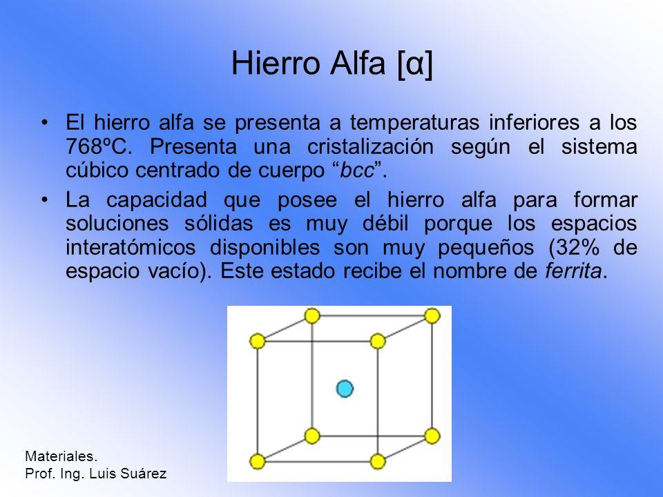Hierro Alfa [α] El hierro alfa se presenta a temperaturas inferiores a los 768ºC. Presenta una cristalización según el sistema cúbico centrado de cuer