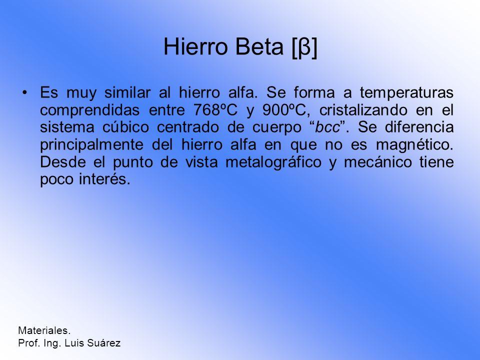 Hierro Beta [β] Es muy similar al hierro alfa. Se forma a temperaturas comprendidas entre 768ºC y 900ºC, cristalizando en el sistema cúbico centrado d